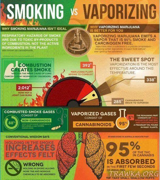 Vap vs.joint