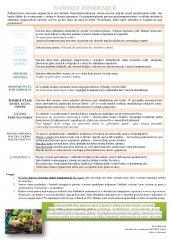 Nawozy-organiczne-naturalne-dla-ogrodów-page-004.jpg
