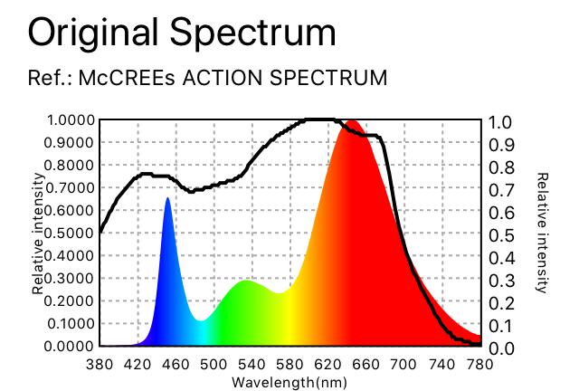 170751373_Spectrolightspectrum.png.99f857aa165eaf08bfd8b05cef1adfe3.png