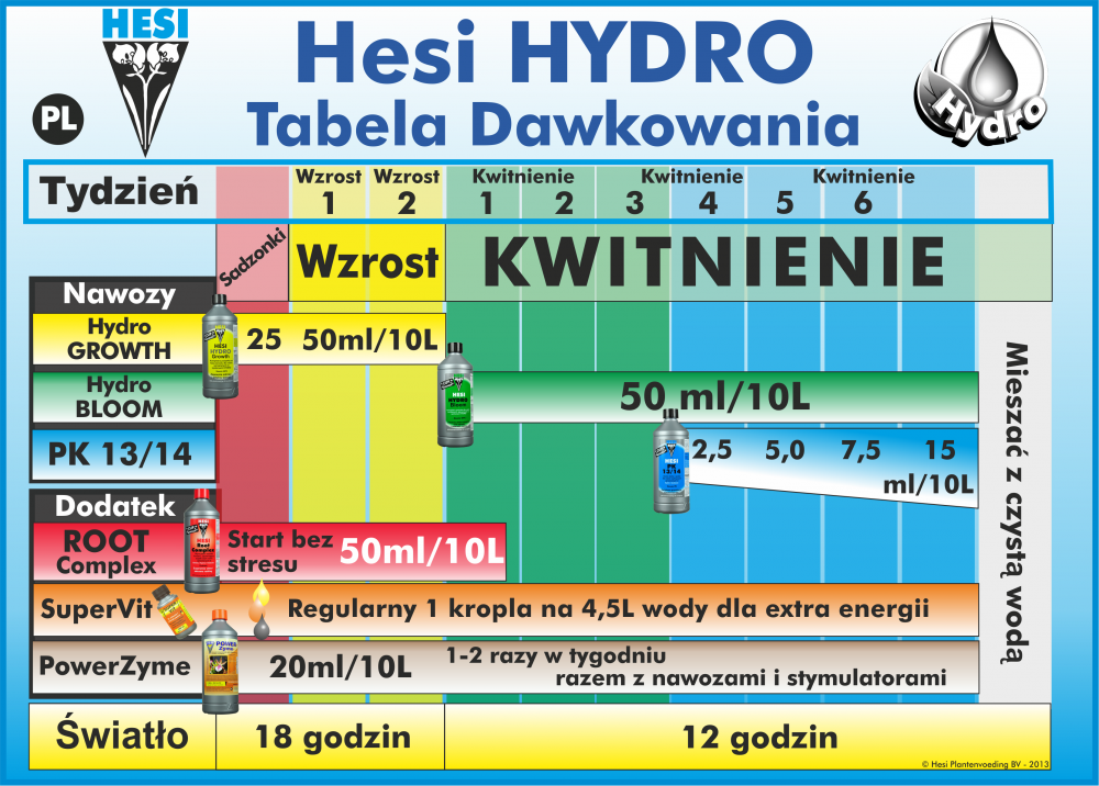 hesi-hydro.png